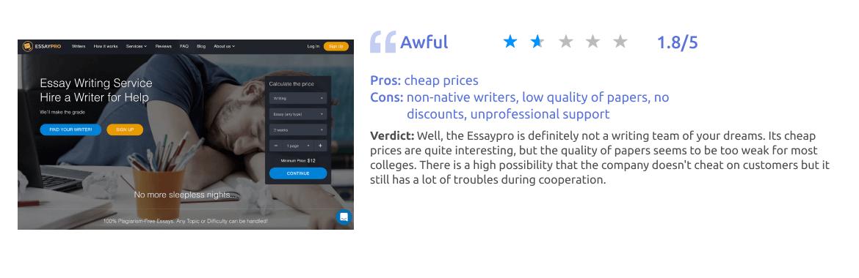 Essaypro.com Writing Service Review [Score: 1.8/5]
