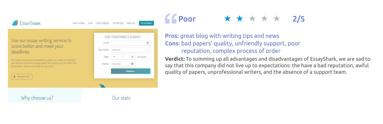 Essayshark.com Writing Service Review [Score: 2/5]