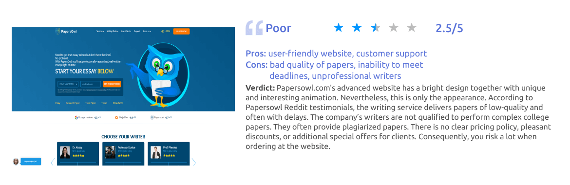 Papersowl.com Writing Service Review [Score: 2.5/5]