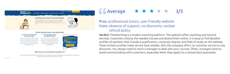 Time4writing.com Writing Service Review [Score: 3/5]